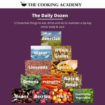 The Daily Dozen healthy foods graphic